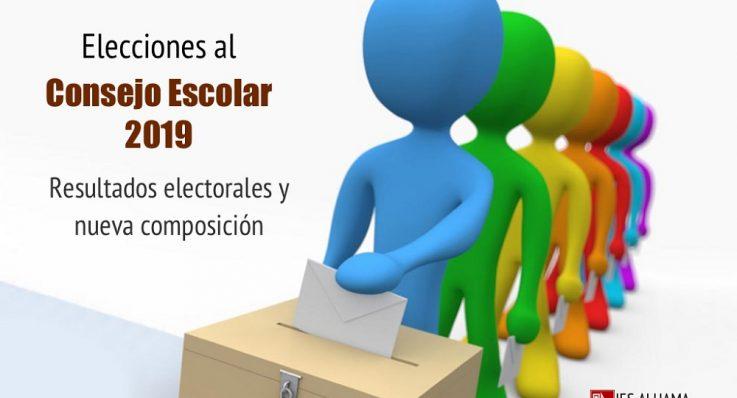 Elecciones para la renovación del Consejo Escolar (RESULTADOS)